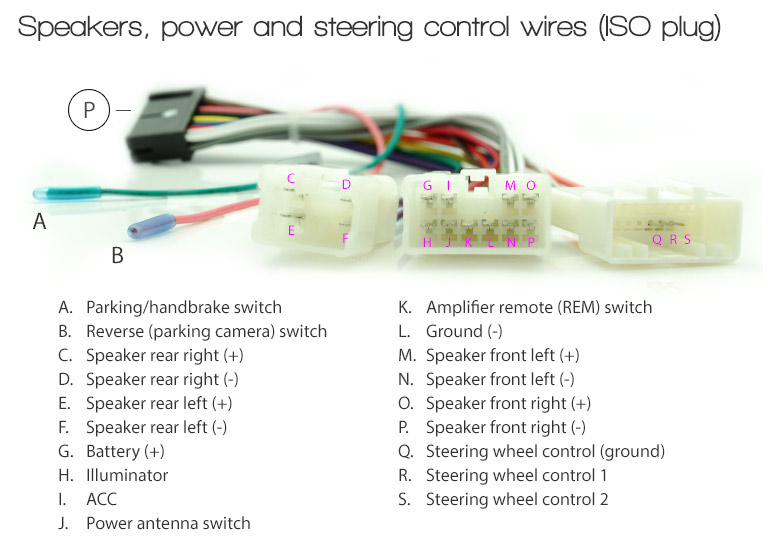 toyota radio wiring harness wiring on toyota images free download Toyota Wiring Harness Diagram radio antenna toyota estima toyota wiring harness diagram gmc truck wiring harness toyota wiring harness diagram